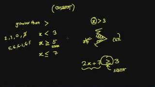 Download higher math অধ্যায় ৬-অসমতা  basics 01 3Gp Mp4