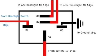 Why and How to Relay Headlights