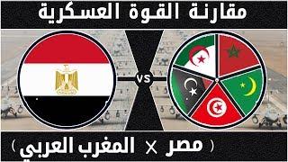 مصر مقابل المغرب العربي - مقارنة بين الجيش المصري مقابل جيوش دول المغرب العربي