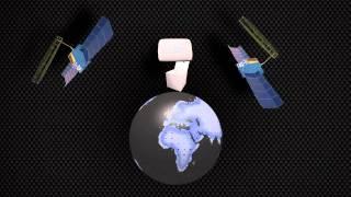 Thuraya's Satellite Communication Explained
