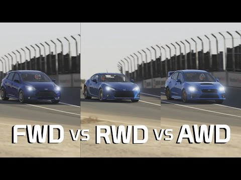 AWD vs RWD vs FWD || Which Is Better?