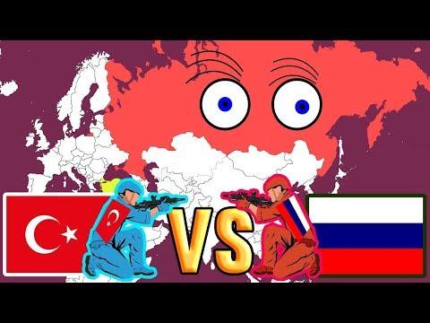 Türkiye vs. Rusya Savaşsaydı?