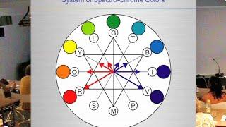 ILA 2009 - Alexander Wunsch - Spectro Chrome
