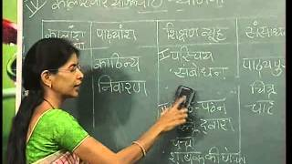 Teleconference SCERT Hyderabad SSC Hindi Teacher Training