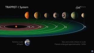 Découverte de 7 planètes de la taille de la Terre