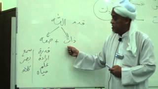 Zat & Sifat Allah - Intro