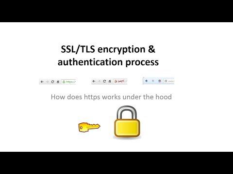 SSL TLS HTTPS process explained in 7 minutes