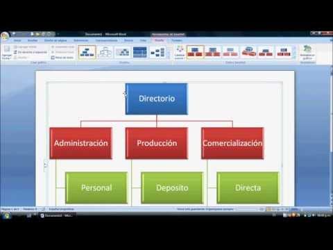 Como hacer un organigrama en Word