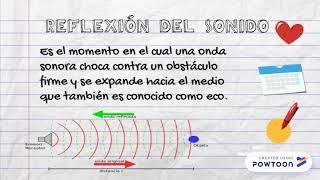 REFLEXIÓN Y REFRACCIÓN DEL SONIDO