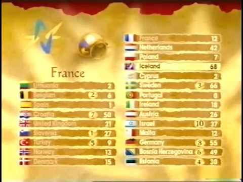 BBC Eurovision 1999 final full voting & winning Sweden