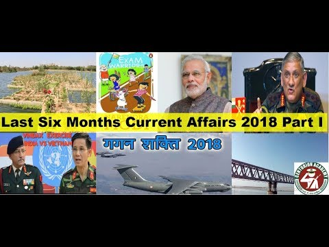 Xxx Mp4 Most Important Current Affairs 2018 Part II For NDA Air Force X Y Group AFCAT 2018 CDS 3gp Sex