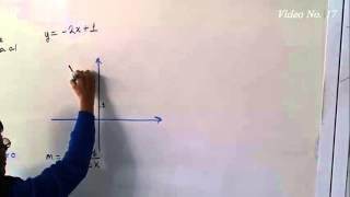 Video 17. Funciones típicas; La recta y como dibujarla. Funciones y=x