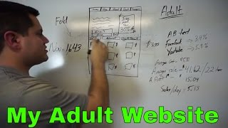 Making $3,000 From My Adult Website - Advanced Amazon FBA Website Strategy Explained