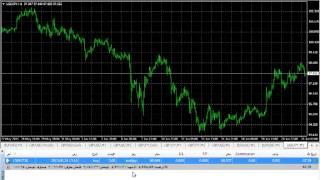 """شرح كامل بالتفاصيل للمبتدئين برنامج الميتاتريدر 4 Metatrader لـ تداول سوق العملات """" فوركس """" 2"""