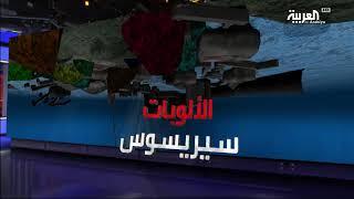 #العربية | ما هي القارة البلاستيكية وأين تقع وما هو التهديد الذي تشكله؟