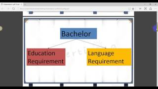 Admission Requirements to study in Germany  Bangla Tutorial -for bangladeshi students
