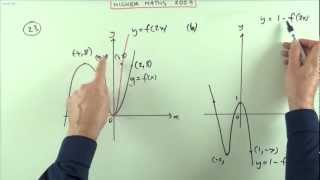 2009 SQA Higher Maths:  paper 1 no.23   Transformation of graphs