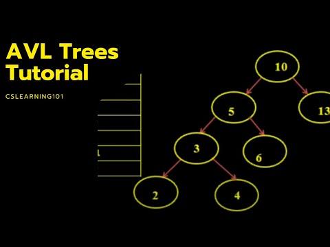 AVL Trees Tutorial
