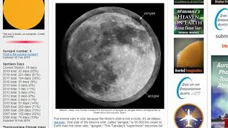 The Biggest and Brightest Full Moon is on February 19, 2019