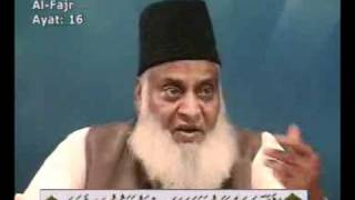 Success & Failure are Tests - Dr. Israr Ahmed