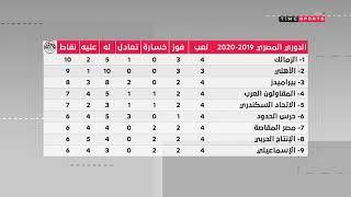 الدوري المصري الممتاز 2019 - 2020 ( الأسبوع الخامس) - الاستوديو التحليلي