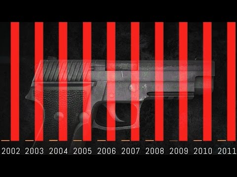 watch The Casualties of Gun Deaths and Terrorism Visualized