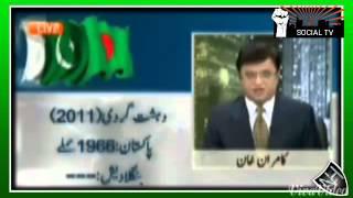 পাকিস্তানি টেলিভিশন চ্যানেল সংবাদ ! বাংলাদেশ পাকিস