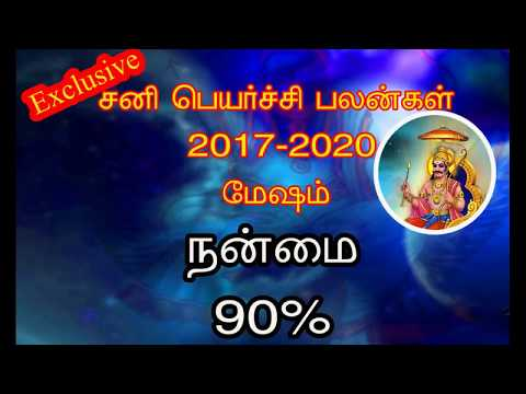 Xxx Mp4 Mesham Sani Peyarchi Palan 2017 2020 மேஷம் சனி பெயர்ச்சி பலன் 2017 2020 3gp Sex