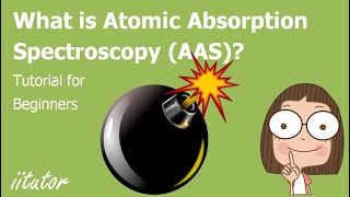 √√ Atomic absorption spectroscopy  | Chemical Monitoring and Management | iitutor