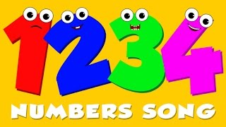 Numbers Song | The 1234 song| Number Counting Song For Kids