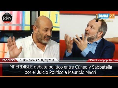 Xxx Mp4 IMPERDIBLE Debate Político Entre Cúneo Y Sabbatella 3gp Sex