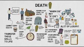 REMEMBER DEATH - Nouman Ali Khan Animated