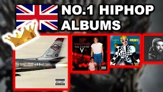 The Only Hiphop Albums To Reach No. 1 in US & UK 2018