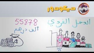 ديكودور .. كم يبلغ الدخل الفردي للمغاربة؟