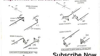 Isometric Drawing  Rolling Position All Views Vedio