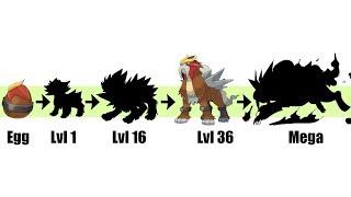 Entei Evolution & Egg | Pokemon Gen 8 Fanart