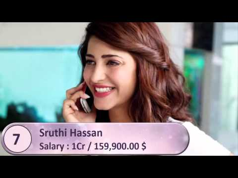 Tamil Actress salary for 2015