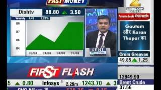 Dish Tv India Share Price Video 3GP Mp4 FLV HD Download