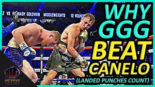 Why Gennady GGG Golovkin Beat Canelo Alvarez (Landed Punches Count) #CaneloGGG