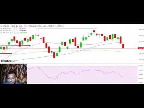 #29june Live Nifty trading analysis for 29JUNE2018 II Nifty overview II NIFTY ANALYSIS
