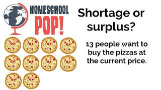 Surplus and Shortage for Kids | Classroom Edition