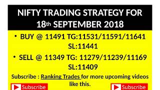 NIFTY 50 SWING TRADE STRATEGY FOR 18 SEPTEMBER 2018