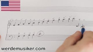How to play piano - READING SHEETS - The Basics - lesson 1 - EASY