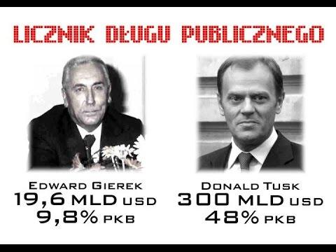 Obejrzyj jak Donald Tusk pięknie kłamie i uprawia propagandę
