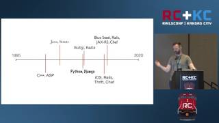 RailsConf 2016 -  Pragmatic Lessons of Rails & Ruby in the Enterprise by Nathan Beyer