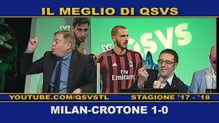 QSVS - I GOL DI MILAN - CROTONE 1-0  - TELELOMBARDIA / TOP CALCIO 24