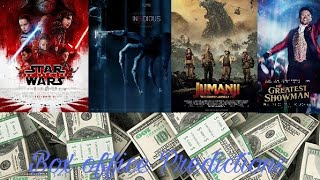 Box office Predictions for January 5th