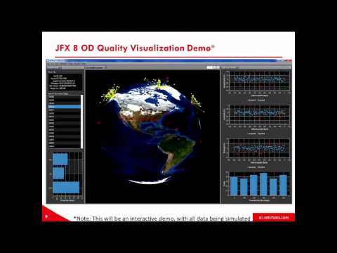 NASA Mission Software Development on the Eights: Java 8, JavaFX 8, and NetBeans 8