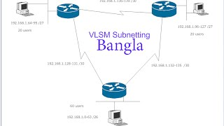 VLSM Networking Tutorial in Bangla [HD-1080]