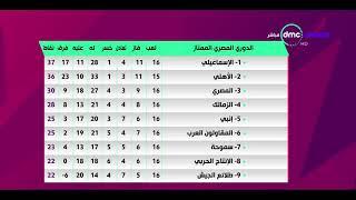 محمد السباعي يعرض بعض نتائج الجولة الـ 17 وجدول ترتيب فرق الدوري المصري الممتاز - المقصورة